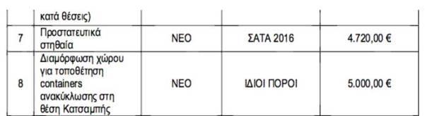 GAYDOS-ERGA2