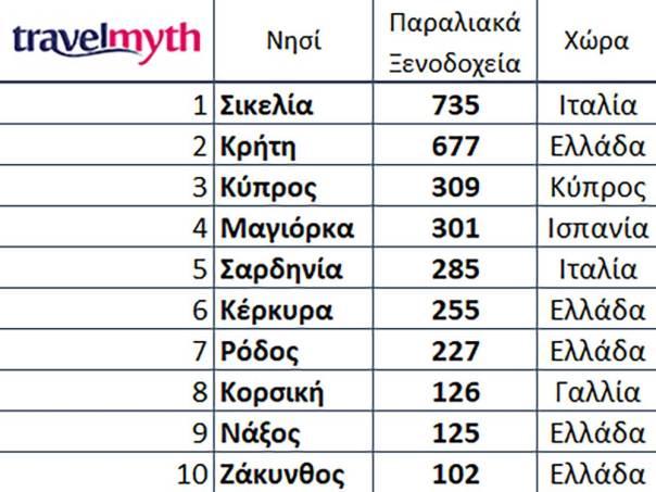 travelmyth5