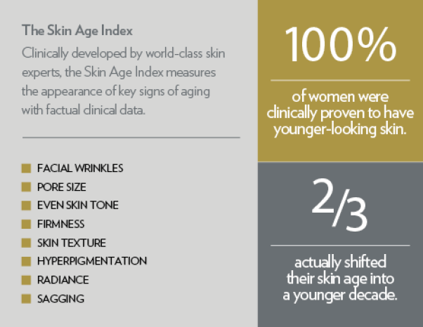 youth-shaklee-skin-age index