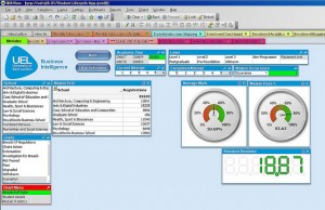 image of data dashboard