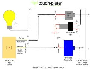 Touchplate 3000 Series Relay