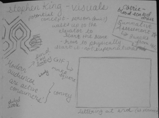 Concepts - sketches