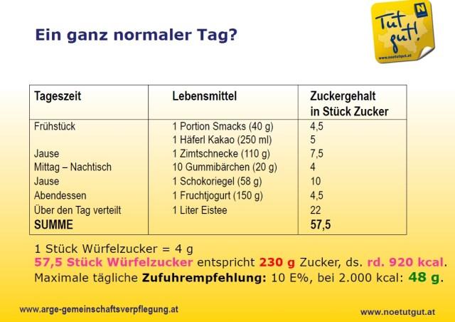 Info-ZuvielZucker