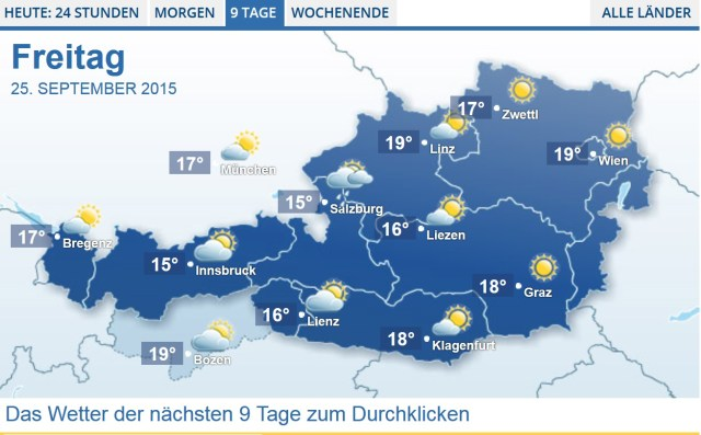 Wetter-Kirtag