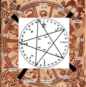 The Zodiac and the Pentangle