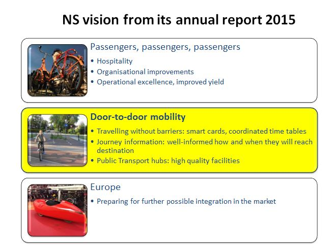 vision Dutch railways mobility - travelling without barriers