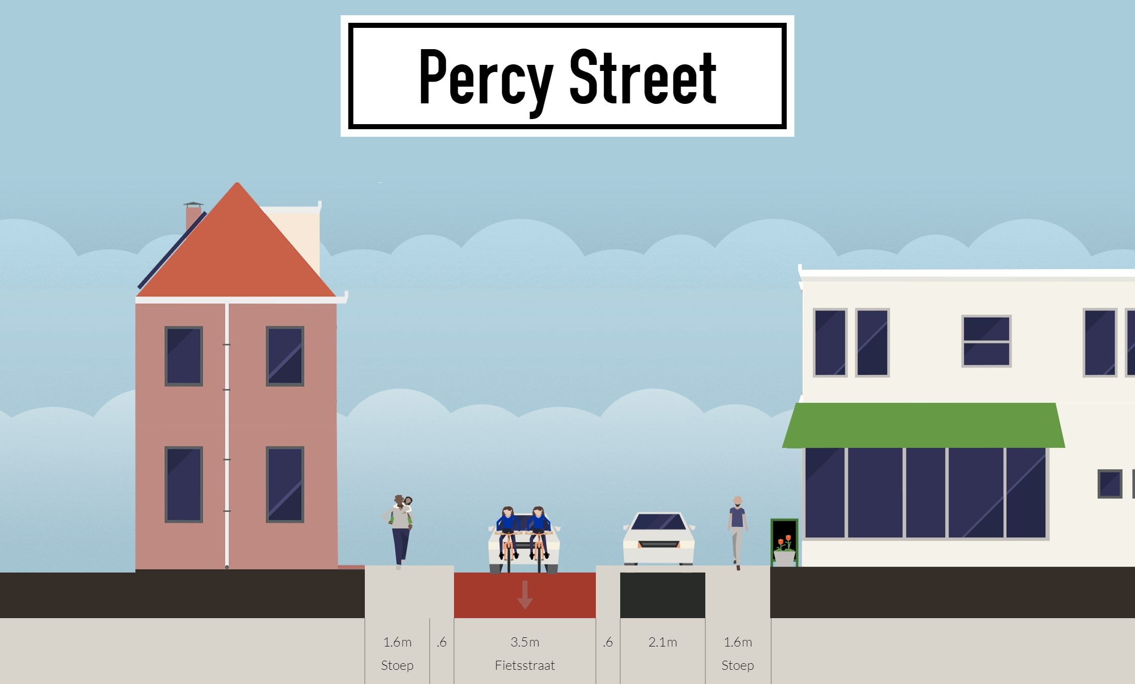 Percy St as it could look like as a Bicycle Street