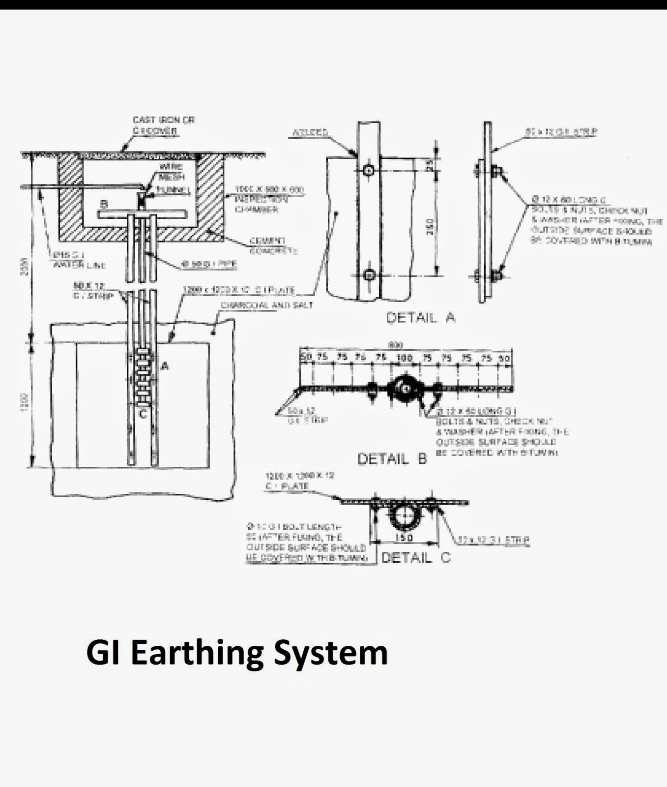 Earthing For Houses Types Amp Methods Of Earthing