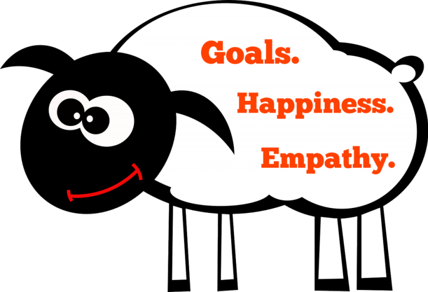 Goals Happiness Empathy for a Positive Home Environment
