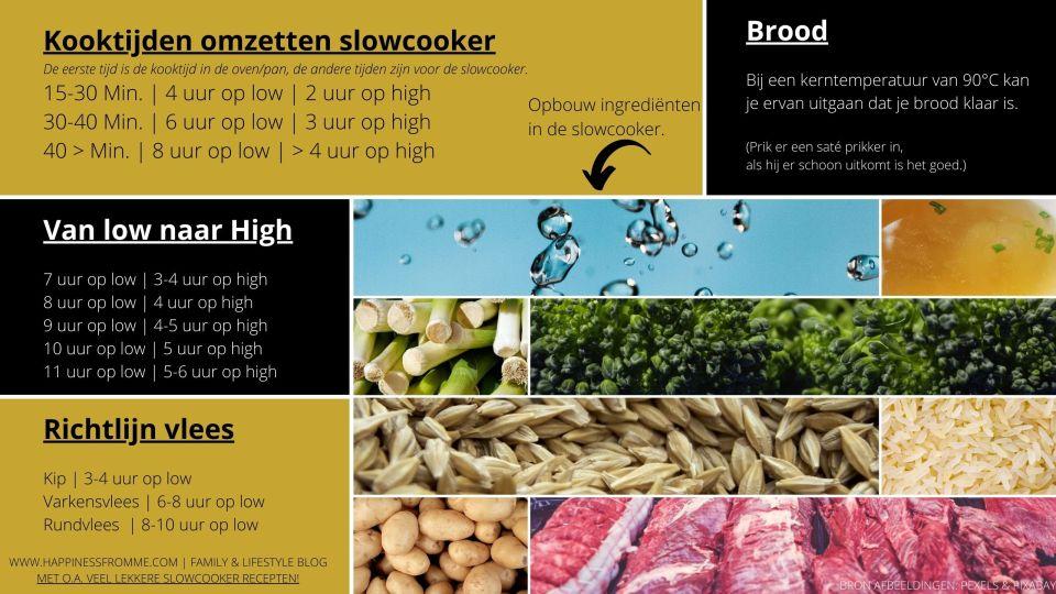 Slowcooker Kooktijden en opbouw ingrediënten