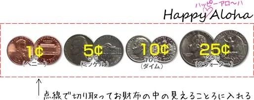 ハワイの通貨と種類のために便利なツール