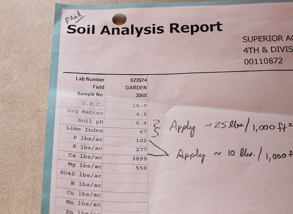 2010 soil test report