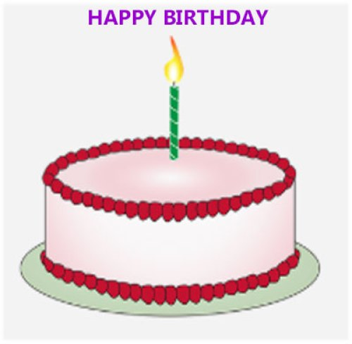 Birthday pictures with Cake photo Images Wallpaper Pics for download