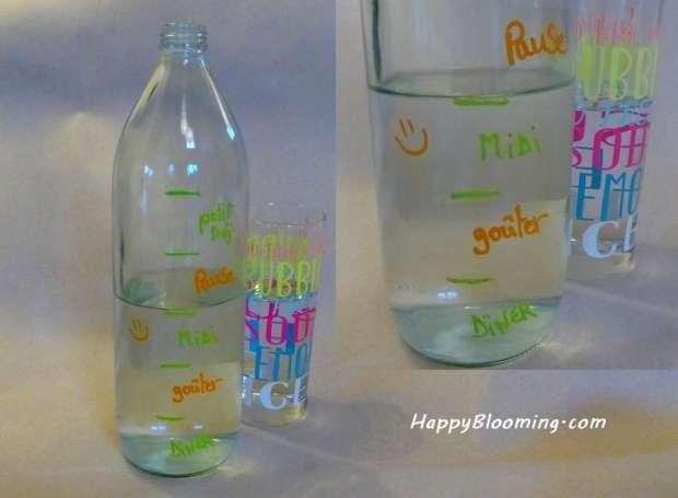 5 astuces pour boire plus d'eau