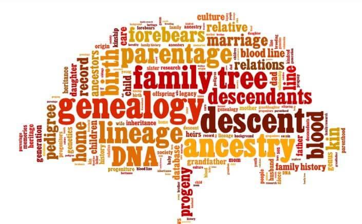 National Genealogy Day