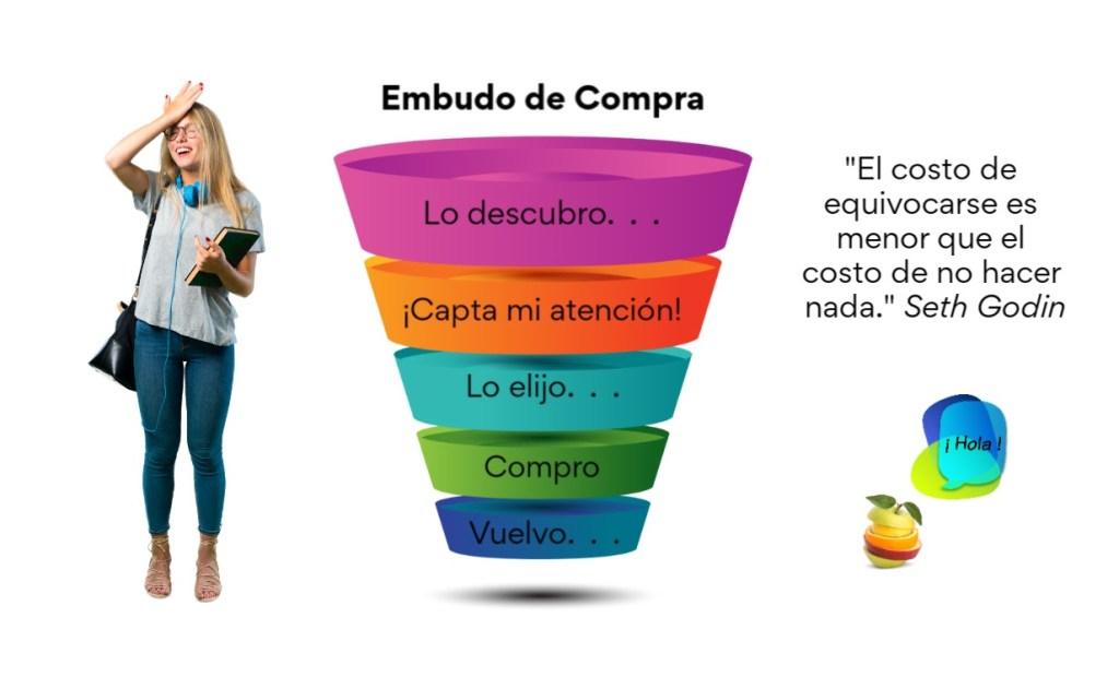 Embudo - Seth Godin