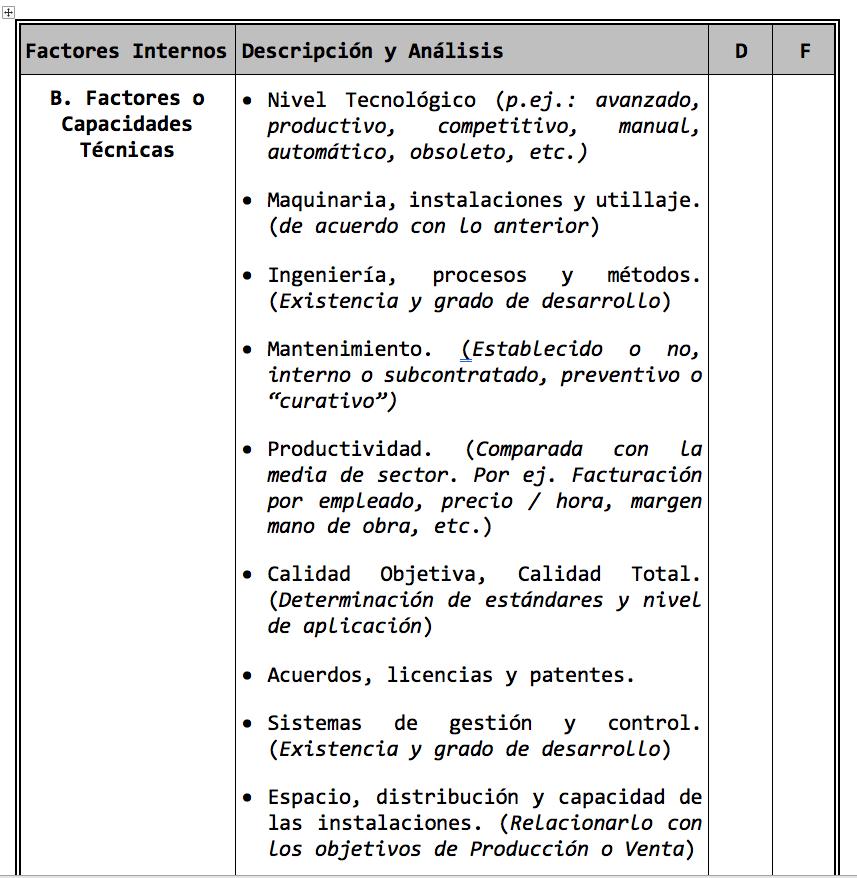 Factores o capacidades técnicas
