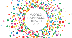 worldhappiness