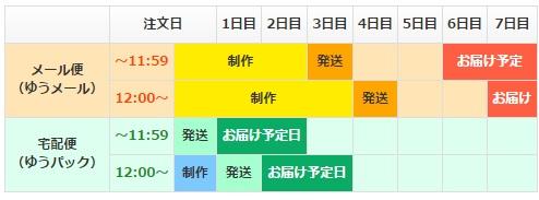 shimaumaphotobook_shipping