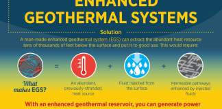 Geothermal Energy Is Having A Magic Moment, This Time For Real — CleanTechnica Interview