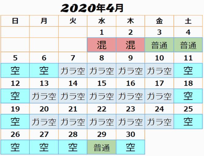 2020年4月ユニバ混雑予想