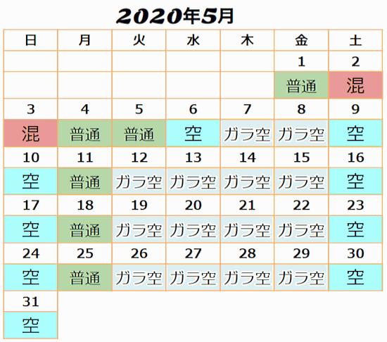ユニバ2020年5月混雑予想
