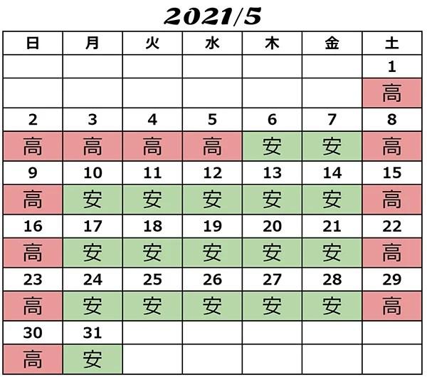2021年5月USJ入場料金