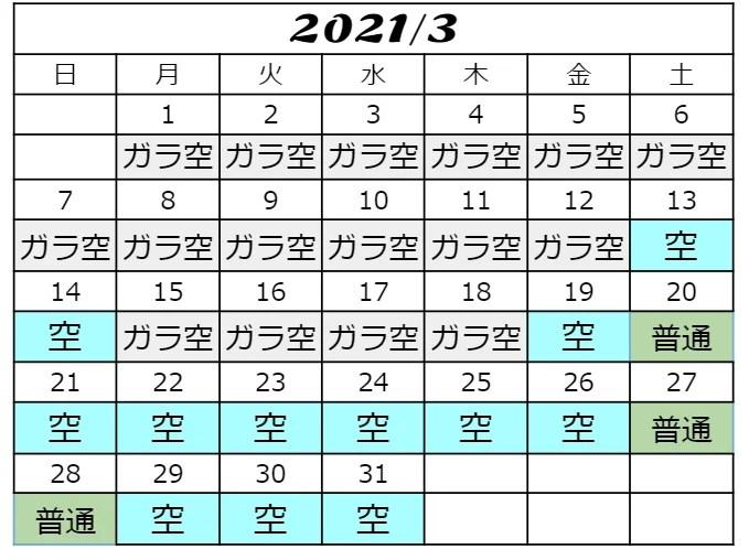 USJ2021年3月混雑予想
