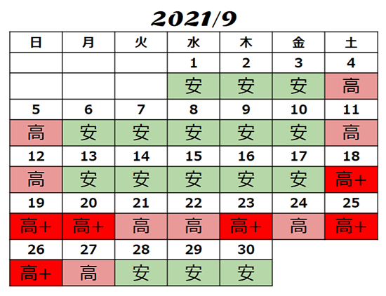 2021年9月USJチケット料金