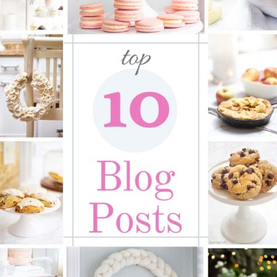 Reader Favorites Top 10 Blog Posts of 2019