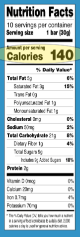 Calories Highlighted on Nutrition Label