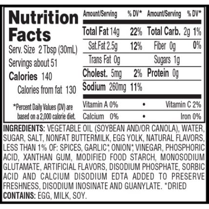 Original Ranch Dressing Label- Avoid Mistakes When Dieting While Working Out