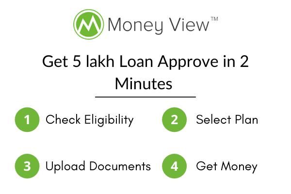 Money View Instant Loan App