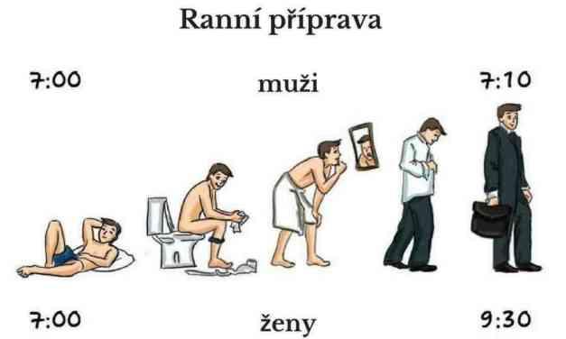Vtipné ilustrace, které ukazují jak jsou ženy a muži rozdílní