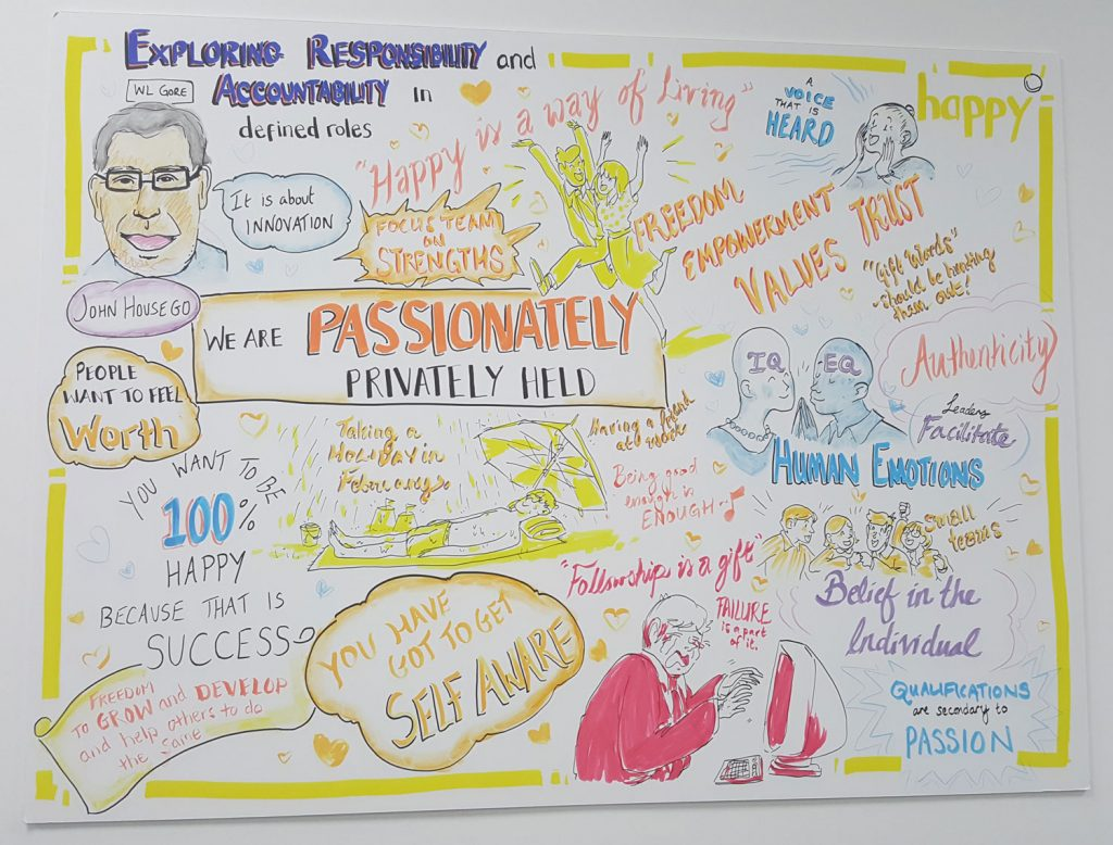 John Housego Visual Minutes from 2016 Happy Workplaces Conference by Creative Connection