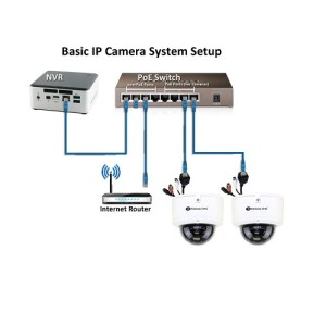 CCTV-30-pcs-IP-Camera-Package-Sale-and-Price