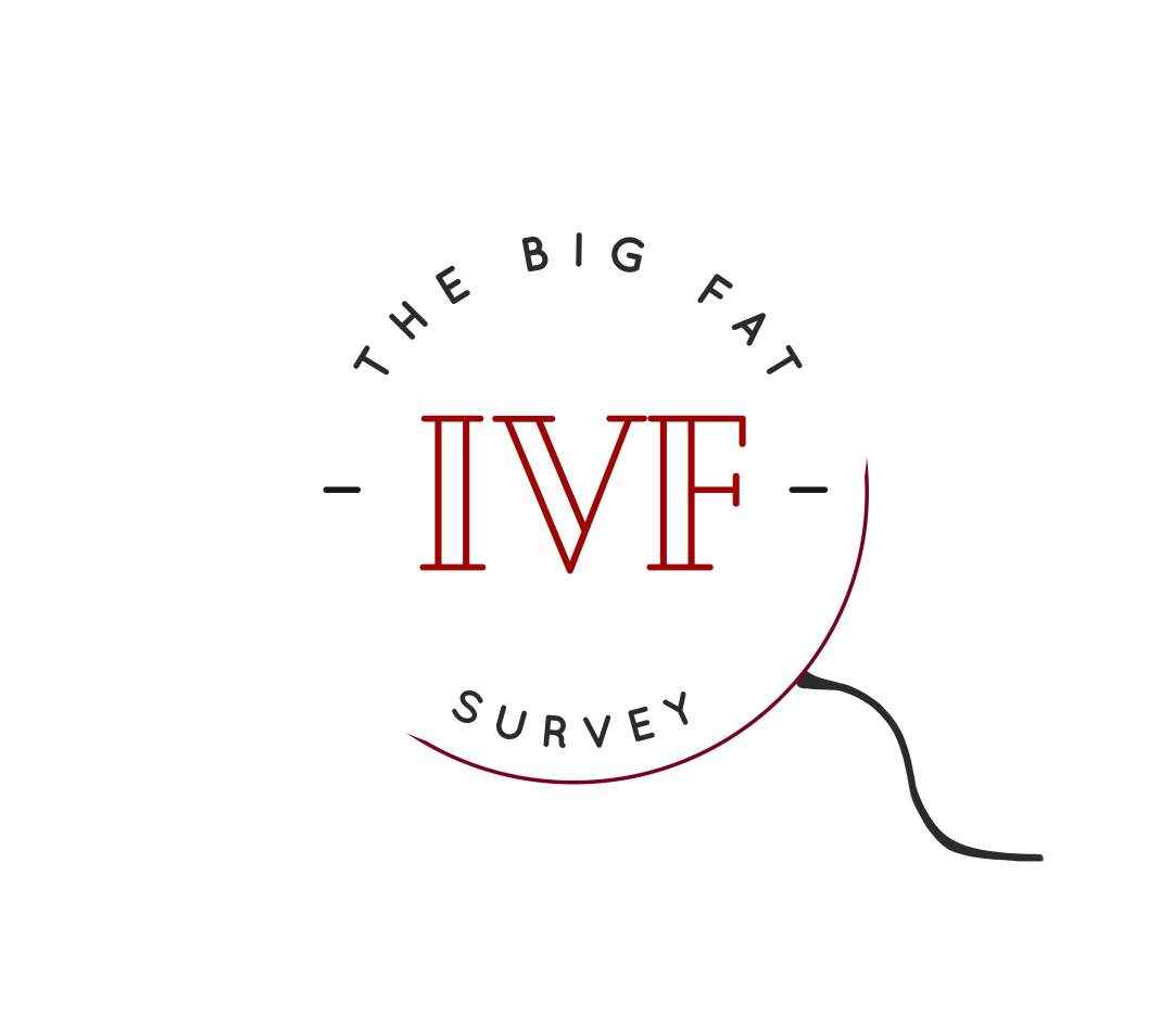 BFIVFS the Big Fat IVF Survey