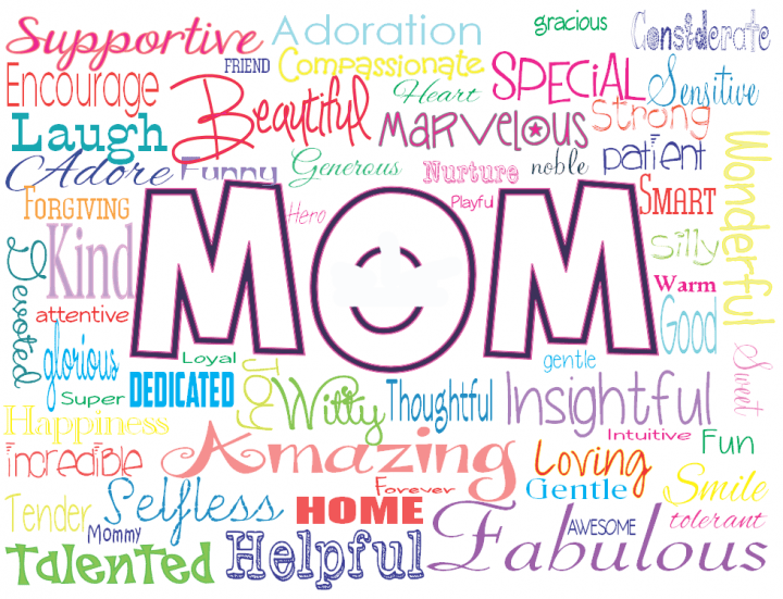 Image result for happy mothers day 2018