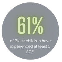 Black children are exposed to toxic stress at a higher rate than other children