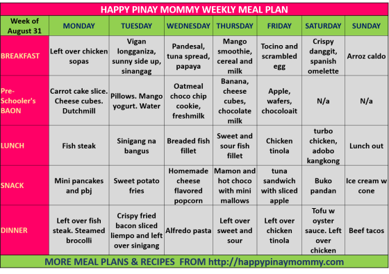 Happy Pinay Mommy Weekly Meal Plan for August 31, 2015