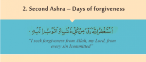 Second Ashra Duas
