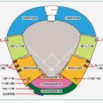 【高校野球2019夏の甲子園】決勝戦の当日券販売はある?前売りチケットの購入・入手方法