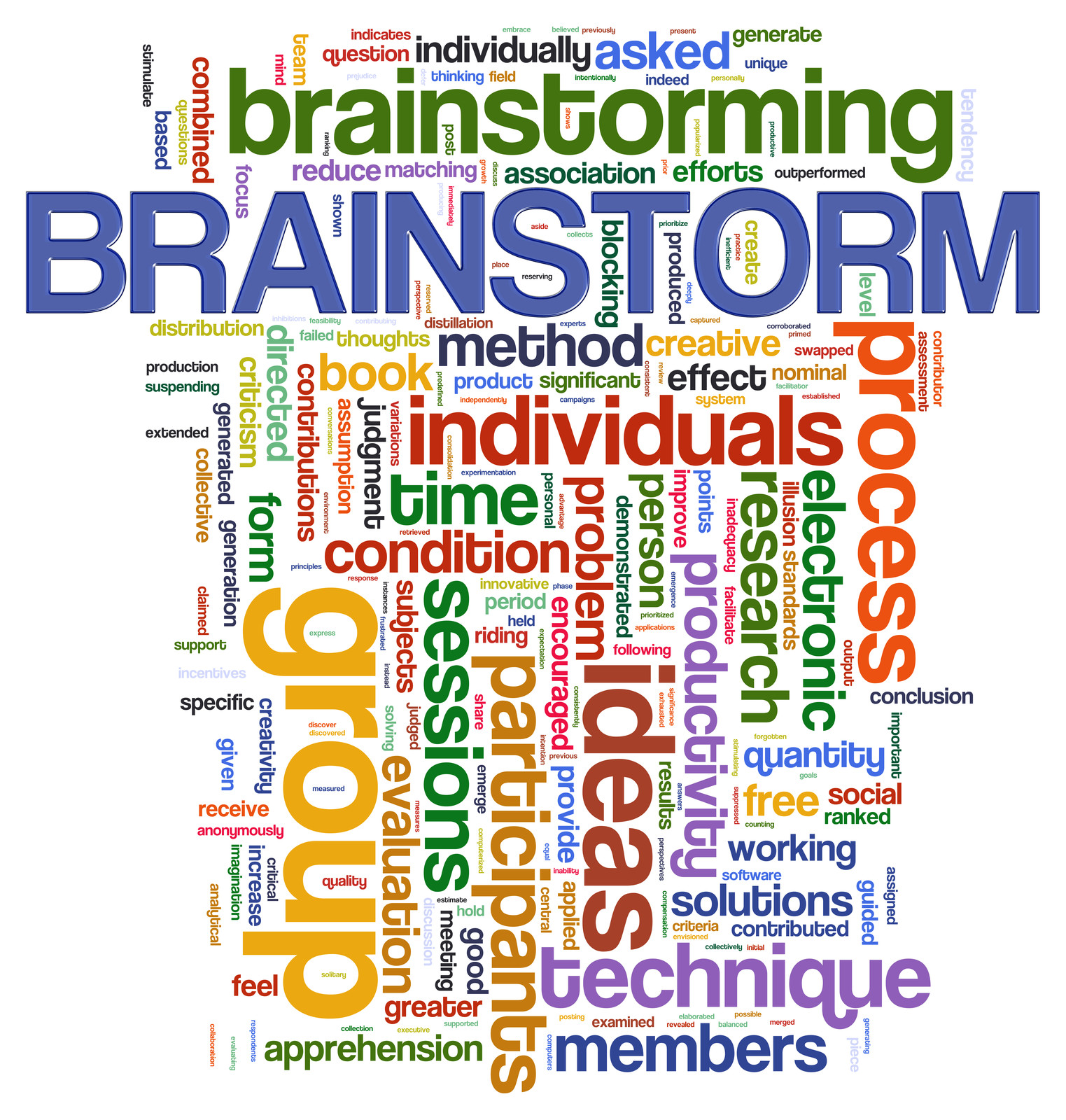 How to Brainstorm: Give Your Brain Free Rein