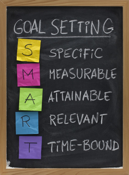 Goal setting for authors