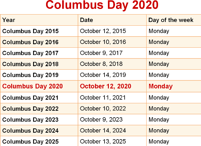 is Columbus Day 2020 a government holiday