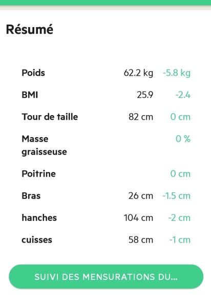 mesures 412x600 - Cellublue, Masseur Electrique Amincissant : je me secoue le gras