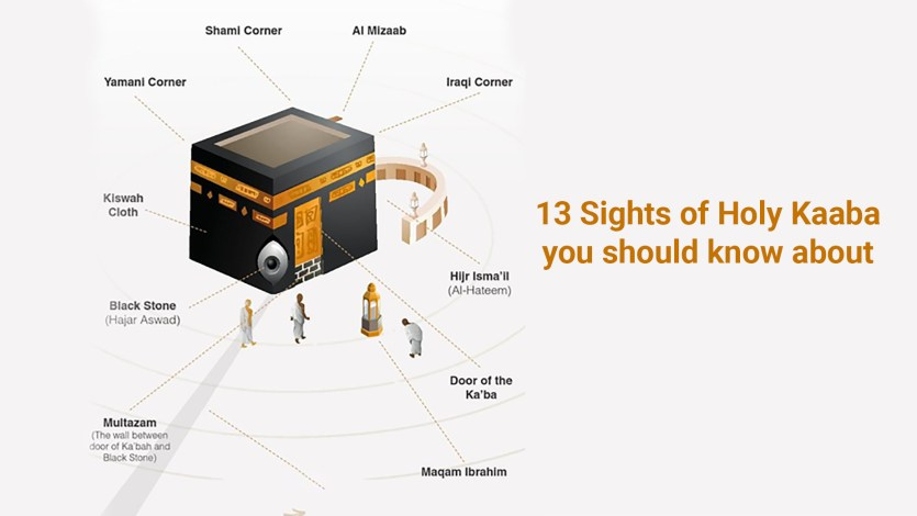 13 Sights of Holy Kaaba you should know about