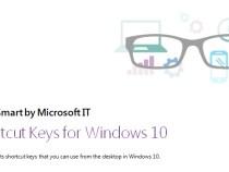 Billentyűzettel a Windows 10 ellen