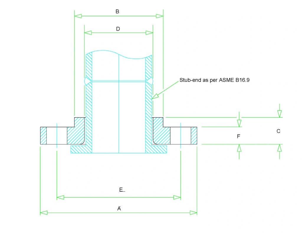 Lap joint flange dimensions class to