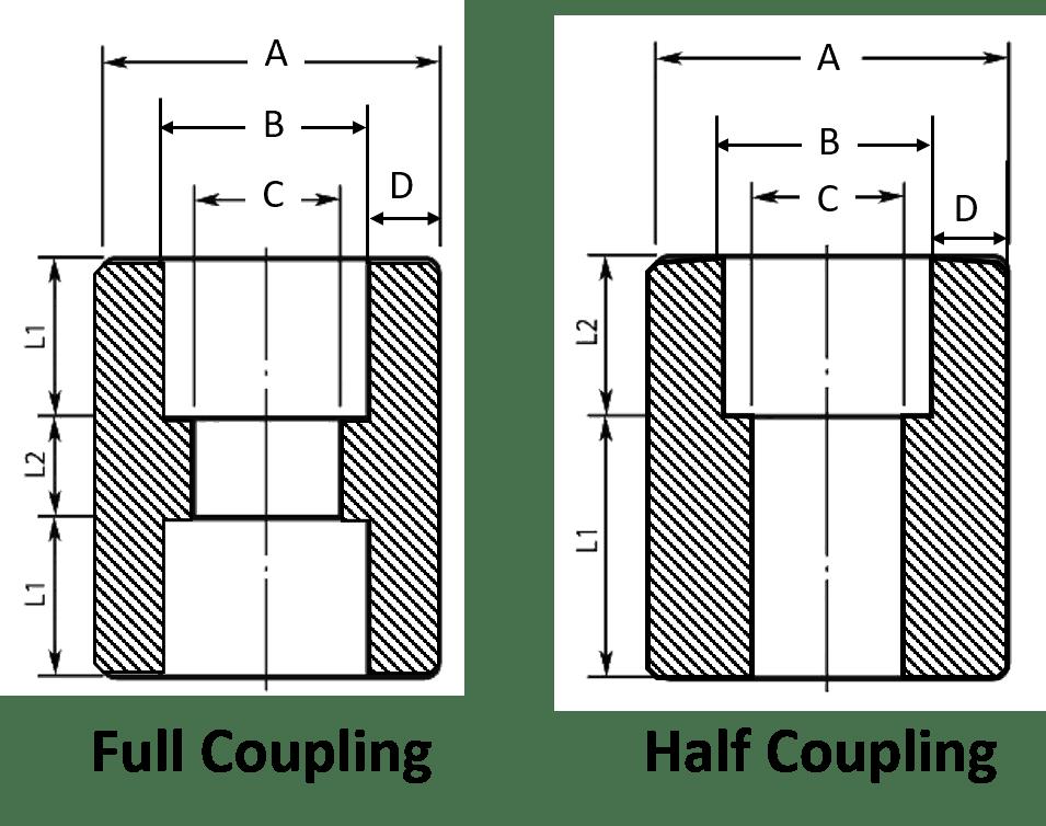 Pipe coupling dimensions socket weld threaded couplings